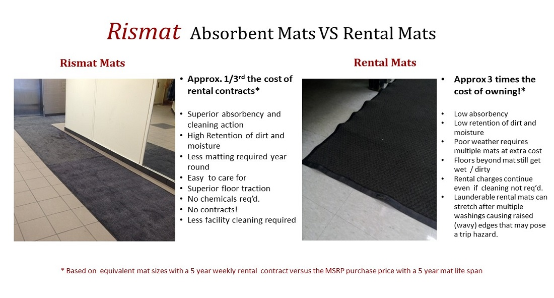 Rismat FloorGuard Absorbent Mats Vs Rental Mats